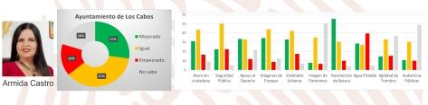 evaluacion-municipiosfinal-1.jpg