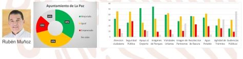 evaluacion-municipiosfinal-2.jpg