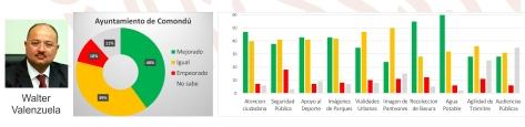 evaluacion-municipiosfinal-3.jpg